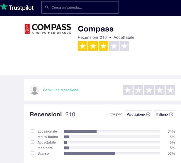 Screenshot opinioni prestiti Compass